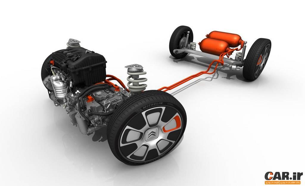 سیتروئن c4-موتور
